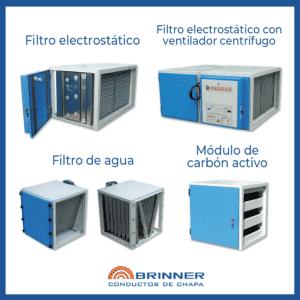 filtros electrostáticos